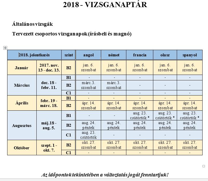 vizsganaptar_2018